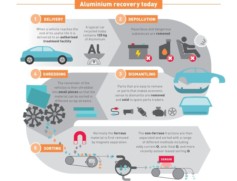 car-recycling_elv-infographic_rgb_cropped_resized_2.jpg